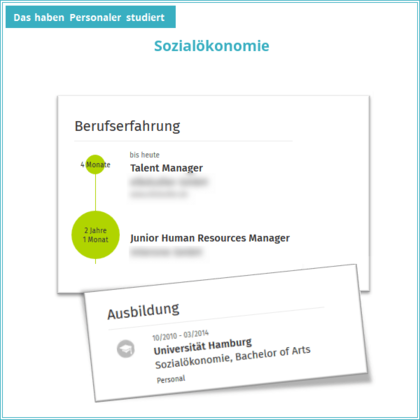 Grafik zeigt, dass Personaler mit einem Studium der Sozialökonomie an der Universität Hamburg Talent Manager oder Junior Human Resources Manager werden können